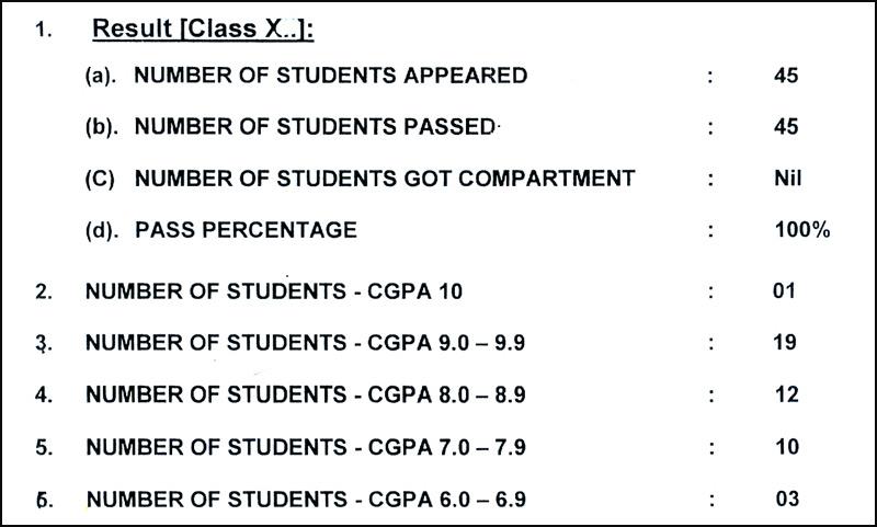 class-X-2