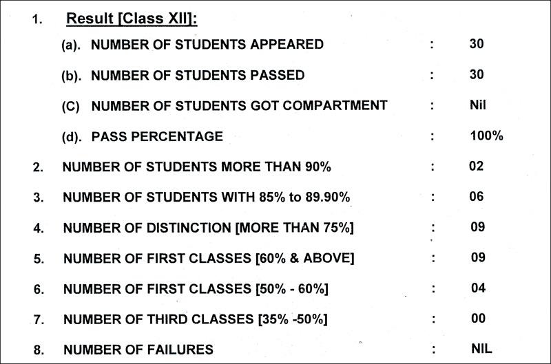class-xii-1